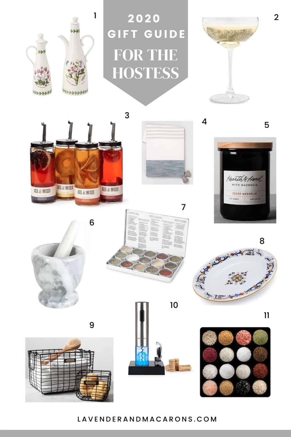 2020 gifts for the hostess
