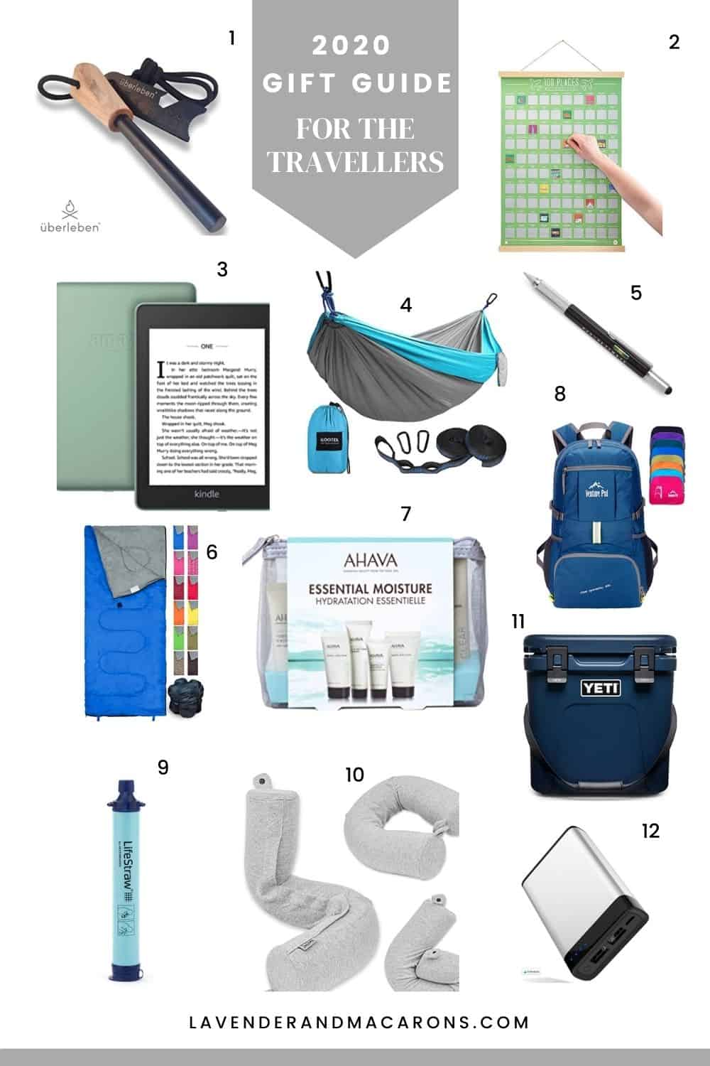 2020 gifts for the travellers